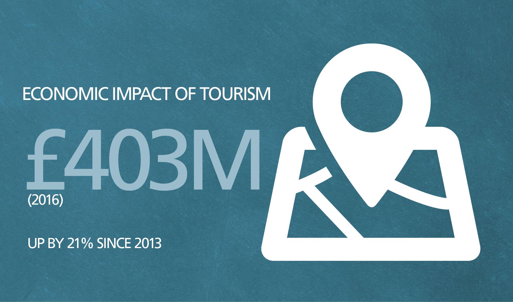 Tourism-impact-1